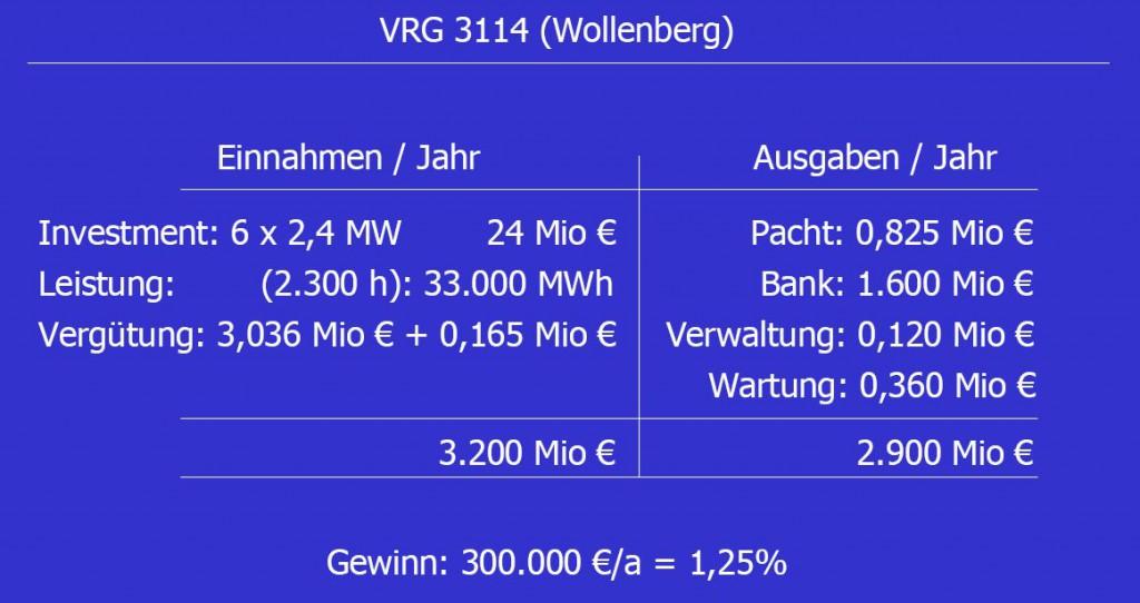 20131214-Wollenberg_Kalkulation1