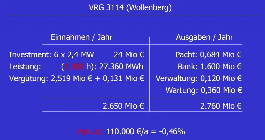 20131214-Wollenberg_Kalkulation2
