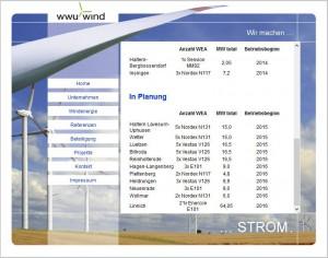 Windpark Wetter auf der Homepage der WWU Münster, 2.11.2014